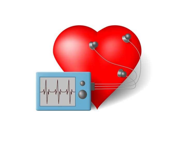 EKG metodą Holtera -